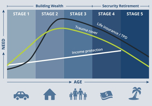 financial-planning-graph